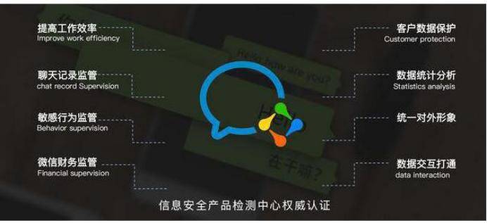 企业微信的聊天记录怎么管理保存?